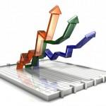 Аналитические индикаторы форекс — назначение и типы