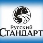 Условия по кредитам в банке Русский Стандарт на 2017 и 2018 год, процентные ставки и онлайн заявка