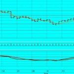 Обзор торгов фьючерсом на индекс РТС 18 -23 августа 2014