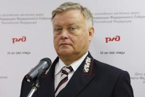 Финансовые результаты РЖД под руководством Владимира Якунина