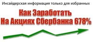 Изменение цен акций Сбербанка
