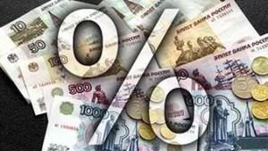 Оценки инфляции в Российской Федерации