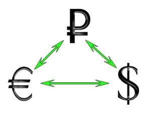 Преимущества использования онлайн конвертеров валют