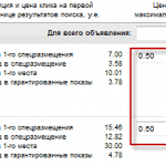 Стоимость клика в Яндекс.Директ: как рассчитать быстро и с высокой точностью