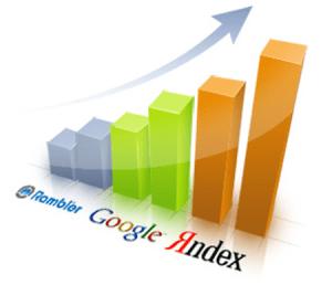 Экономические показатели эффективности работы сайта: зачем это надо?