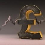 Экономические факторы фундаментального анализа