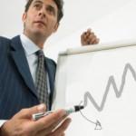 Возникновение фьючерсных рынков