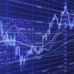 Система «Price Action» на российском фондовом рынке