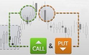 Бинарные опционы как современное направление инвестиций
