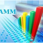 Заработать на ПАММ-счете: алгоритм