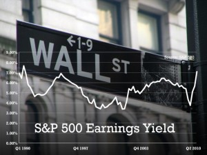 S&P-500