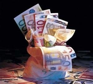Основные виды финансовых инвестиций