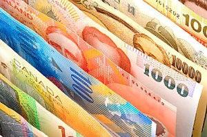 Виды иностранных инвестиций
