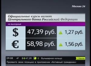 Как новости влияют на курсы валют