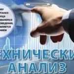 Технический анализ валютного рынка и его особенности