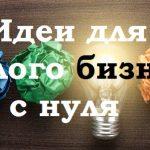 Перспективные бизнес-идеи для Белоруссии