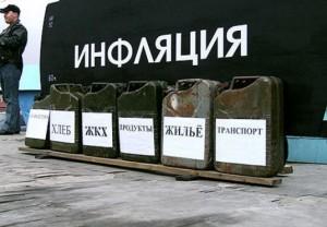 Инфляционные ожидания в России