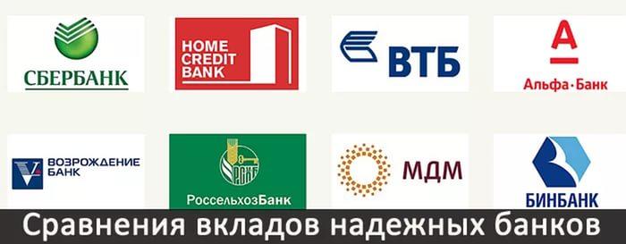 кредит сравнить банки новосибирска почта банк кредит без кредитной истории
