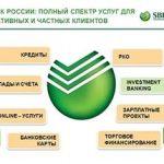 Широкие возможности для клиентов банка Сбербанк России