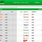 Обмен на NixExchange.com: описание работы, виды валют и отзывы посетителей