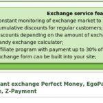Автоматический обмен на SuperChange.is: описание работы, отзывы пользователей