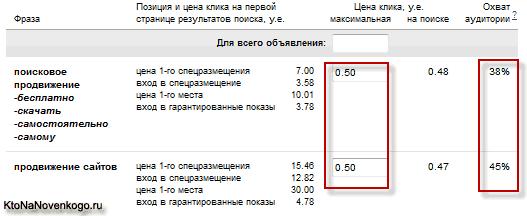 Яндекс стоимость indikator forex 2016