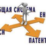 Системы налогообложения, доступные индивидуальным предпринимателям