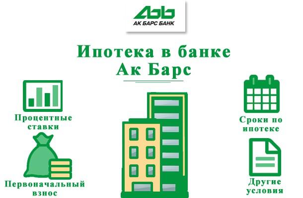 Оплата телефона мтс с банковской карты через телефон